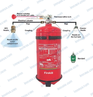FIXED AUTO SHOOTER EXTINGUISHER 1HFC